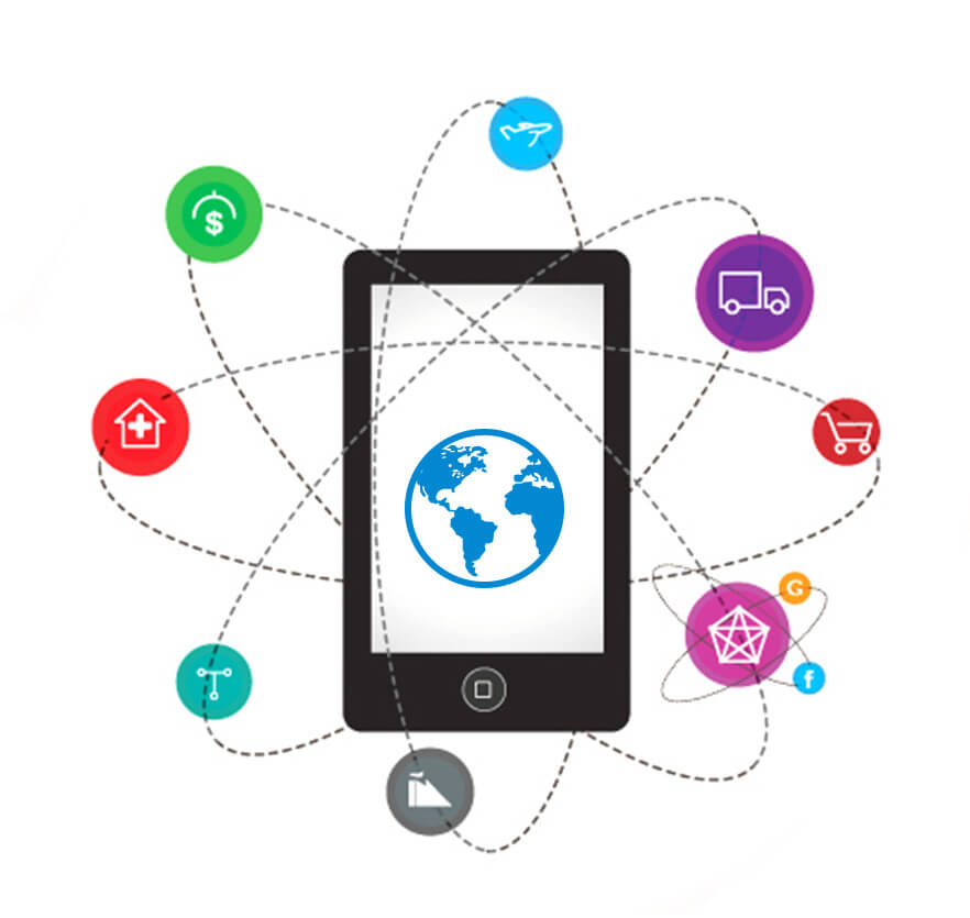 Mobile solutions enables customers to accelerate business execution and proficiency.